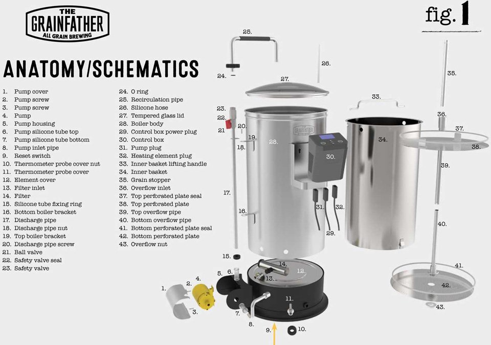 Grainfather Recirculation Arm